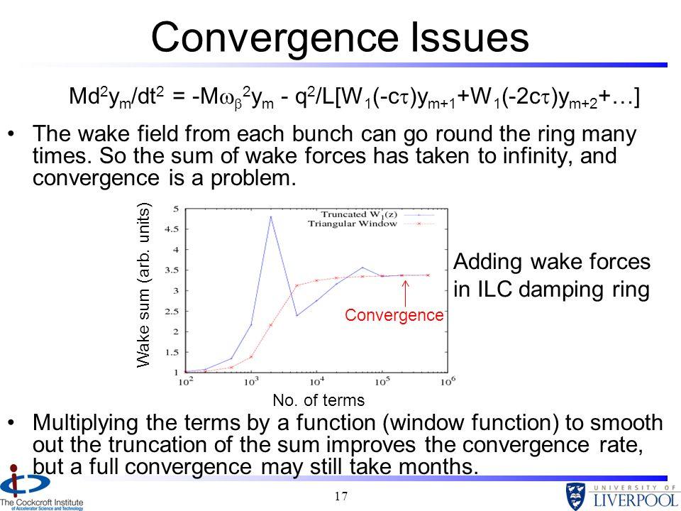 Convergence Issues Md2ym/dt2 = -Mwb2ym - q2/L[W1(-ct)ym+1+W1(-2ct)ym+2+…]